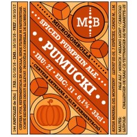microbombolla-pumucki_14867098070419